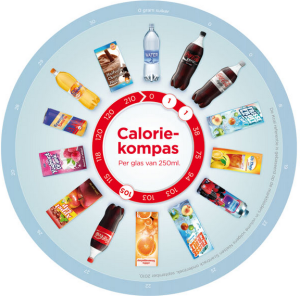 caloriekompas